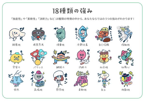 18種類の強み
